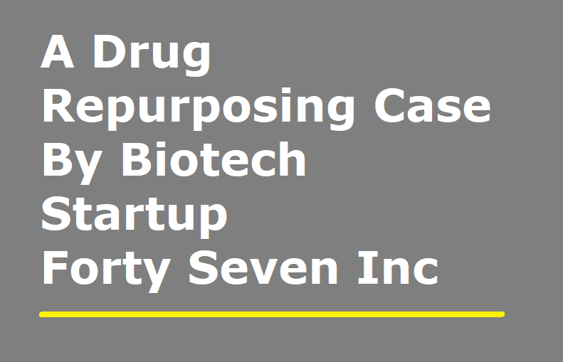 A Drug Repurposing Case By Biotech …