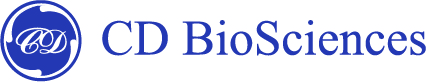 CD BioSciences Provides Case Report Form …